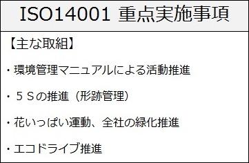 ISO重点実施事項.jpg